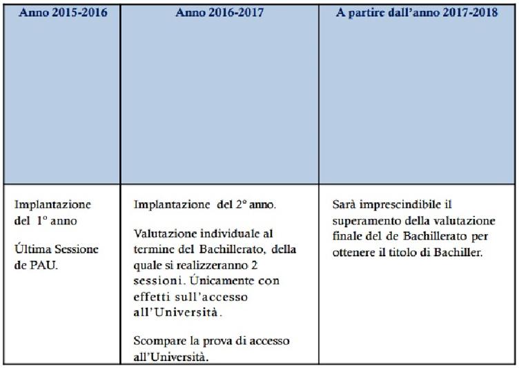 le scuole a tenerife calendario adempimenti